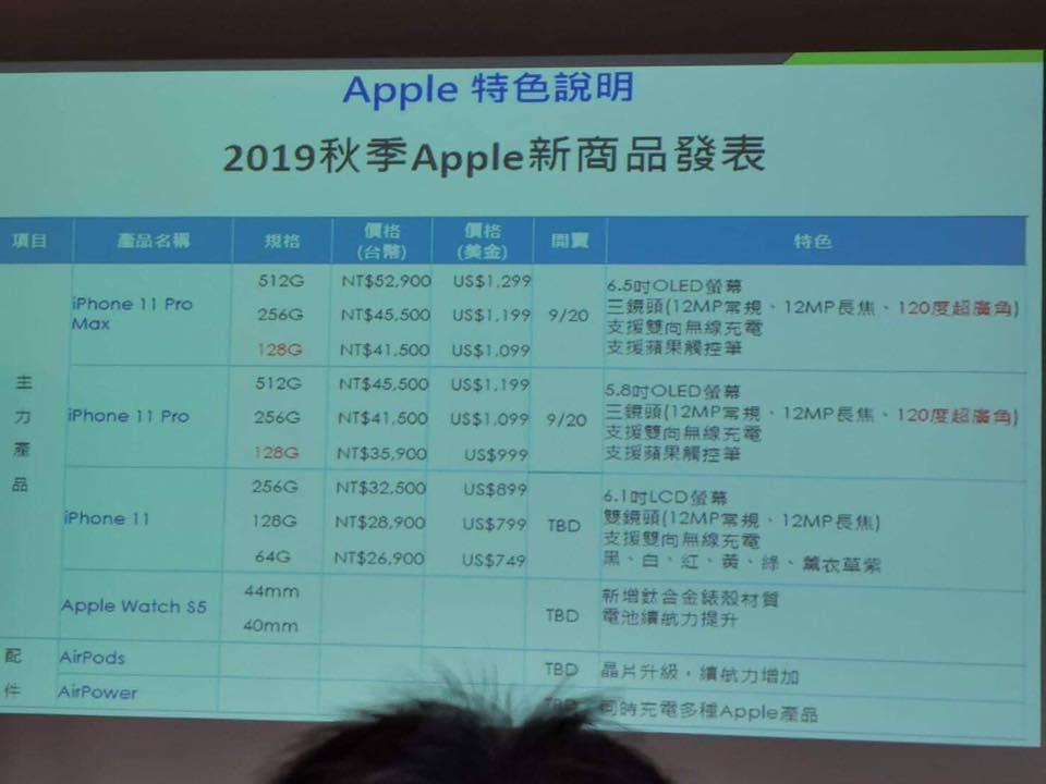 iPhone11の価格