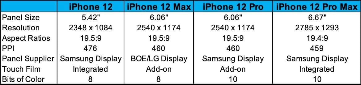 iPhone 12アスペクト比
