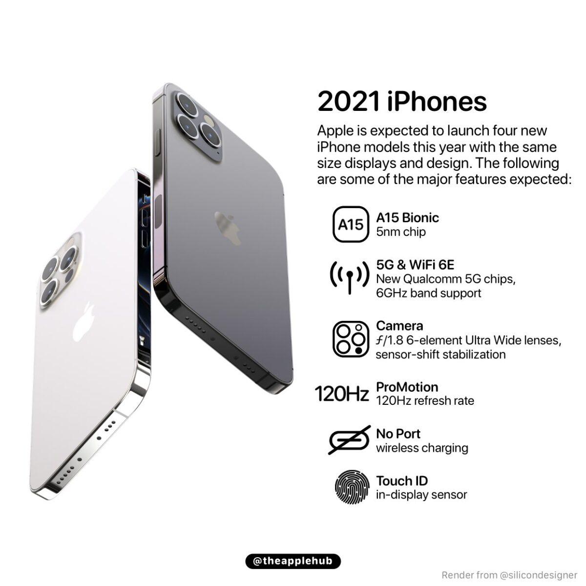 iPhone13のスペック