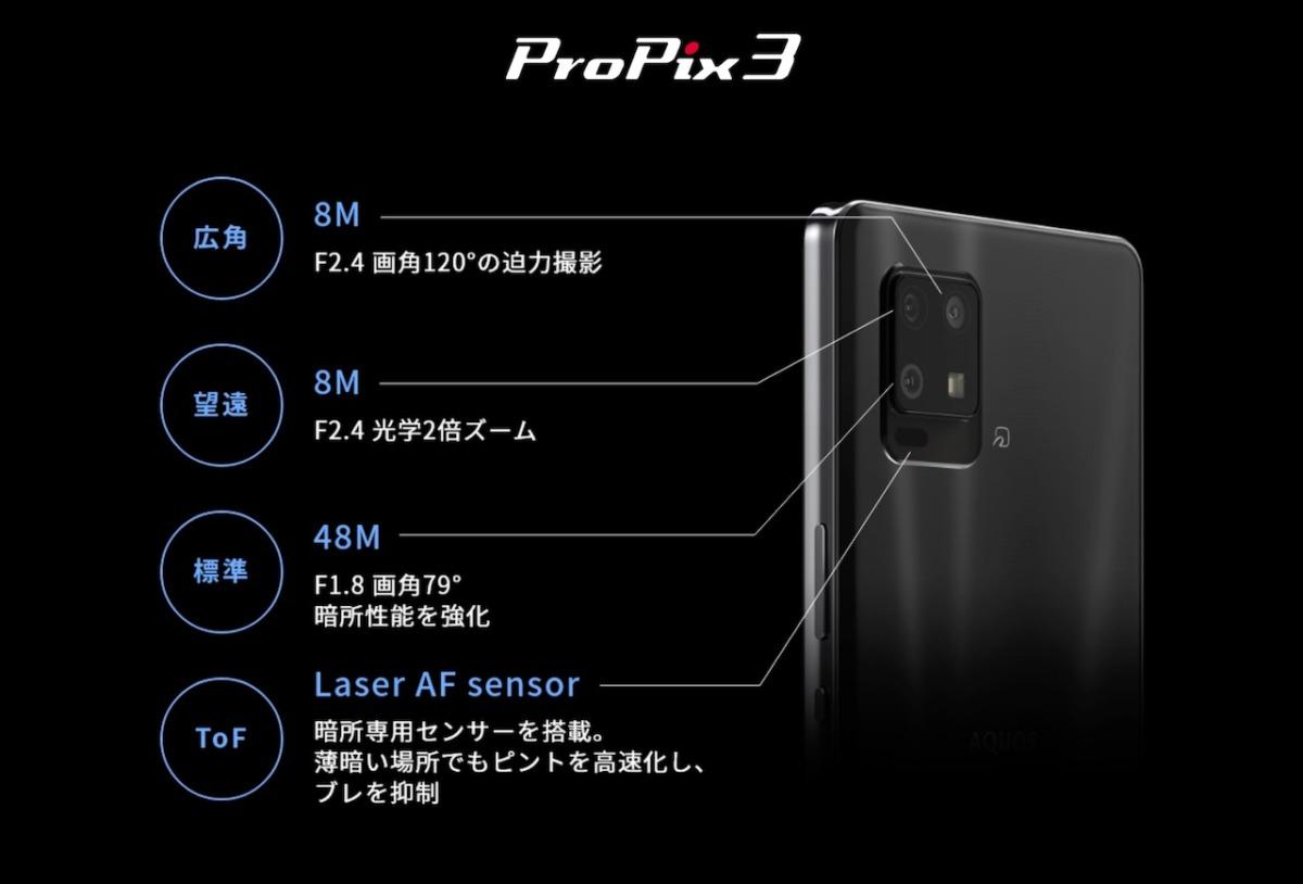 ProPix3